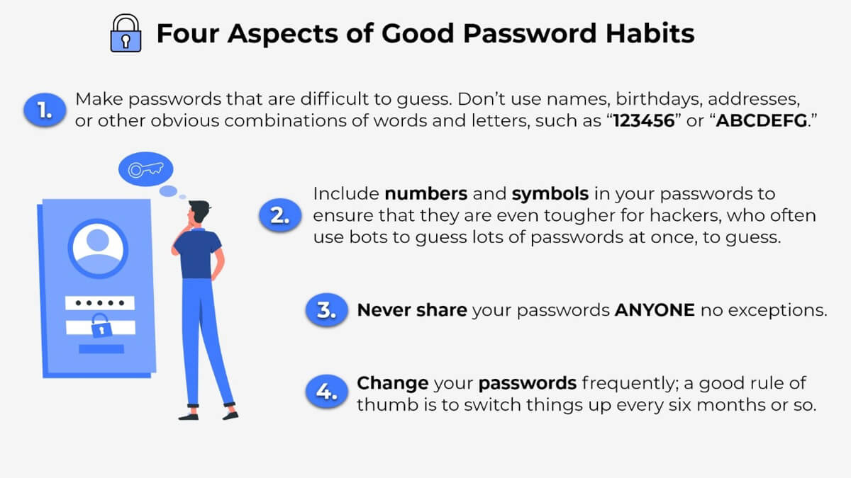 Four Aspects of Good Password Habits 1