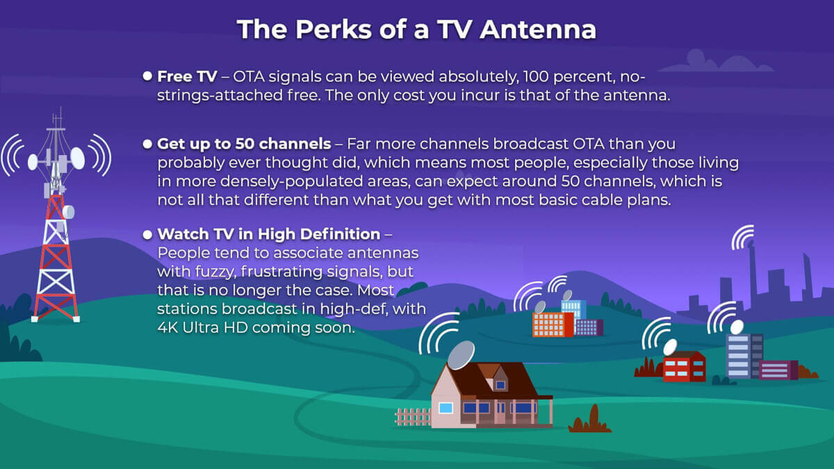The Perks of a TV Antenna